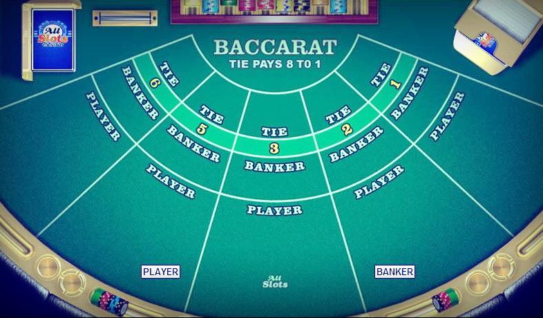 Онлайн игра Баккара